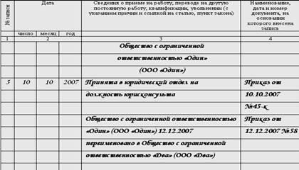 внесение изменения наименования учреждения в трудовую книжку